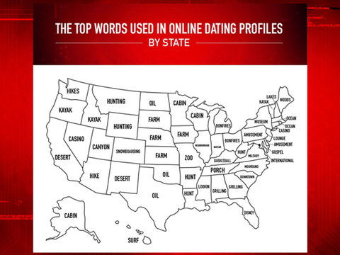 create the best dating profile New for 2018: the top 10 online dating profile examples for men & why they're successful.