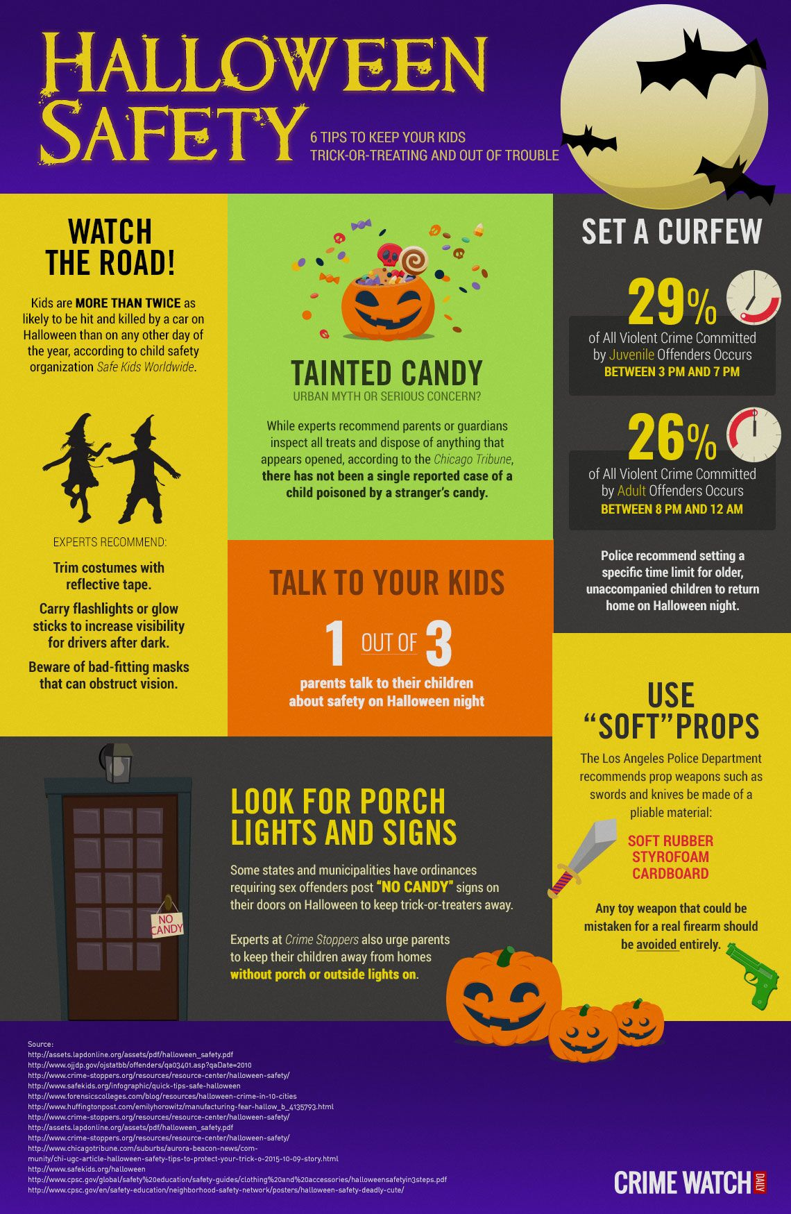 Halloween Safety Tips Final